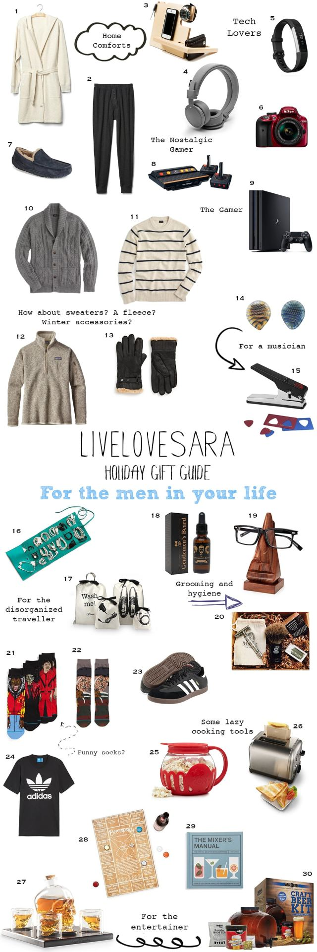 Holiday Gift Guide for Him #giftguide #giftguideforhim #holiday2017 #giftguides #giftideas