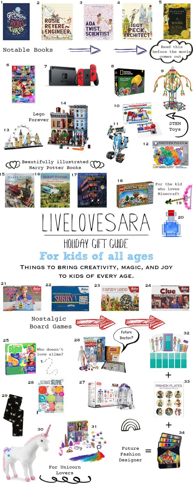 Holiday gift guide for kid 2017 #giftguide #kidsgifts #christmas2017 #livelovesara