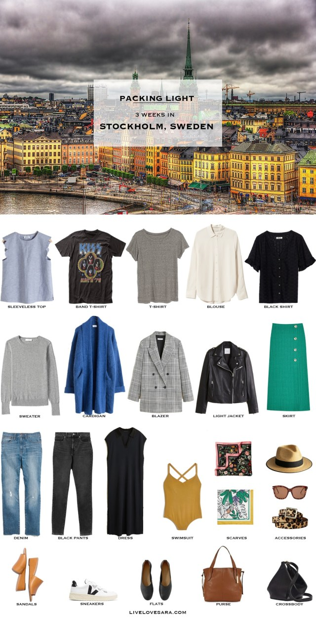 A Stockholm Sweden Packing light list
