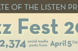 jazz fest 2013 state of the listen