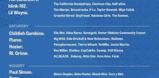 daily lineups for outside lands 2019