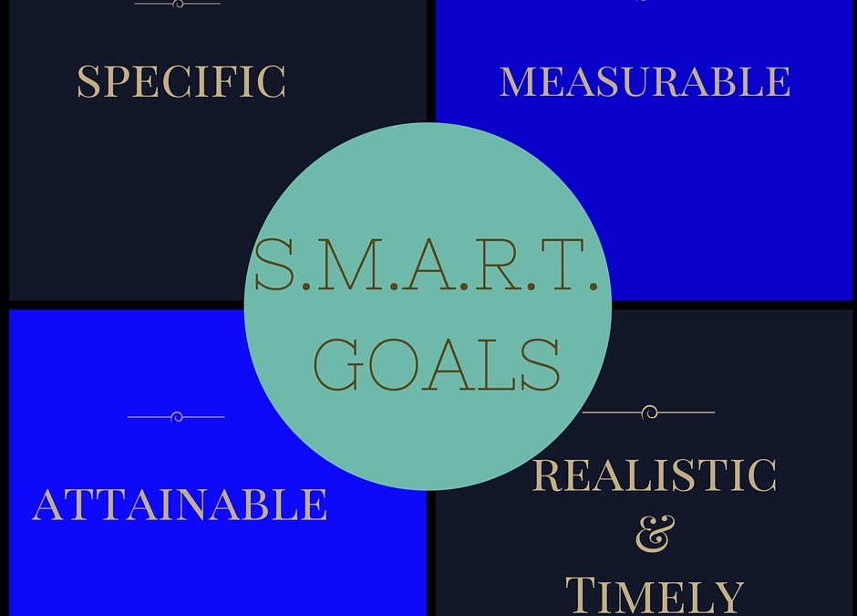 Focus on Setting S.M.A.R.T. Goals