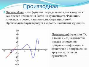 Minima cục bộ và mức cao được đánh dấu trên biểu đồ chức năng