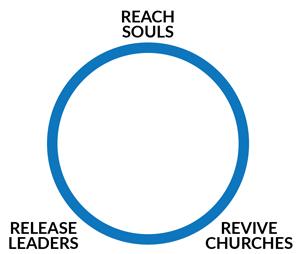 Resurgence Mission