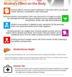 11 01 alcohols effect on the body [ 1408 x 2176 Pixel ]