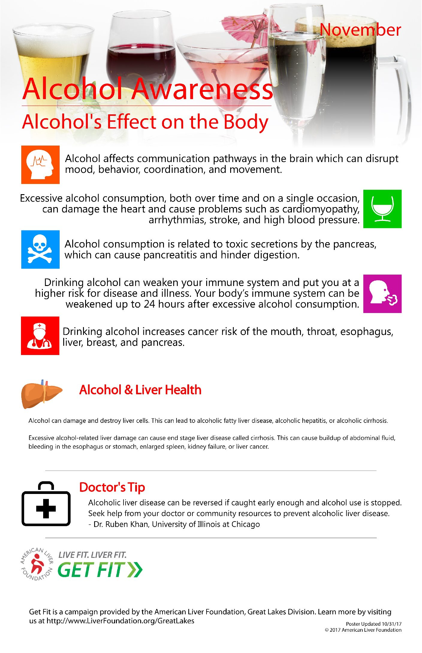 hight resolution of 11 01 alcohols effect on the body
