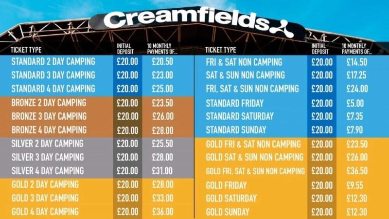 Creamfields 2021 Ticket Prices
