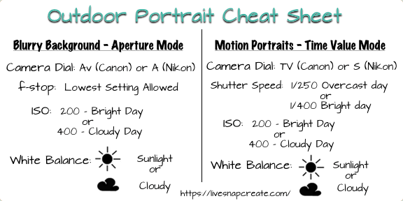 Outdoor portrait cheat sheet
