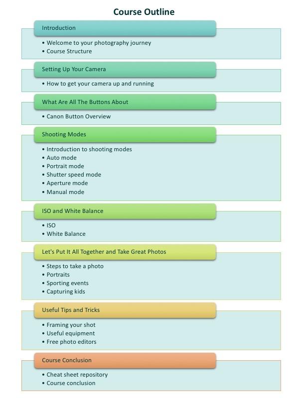 DSLR Course Outline