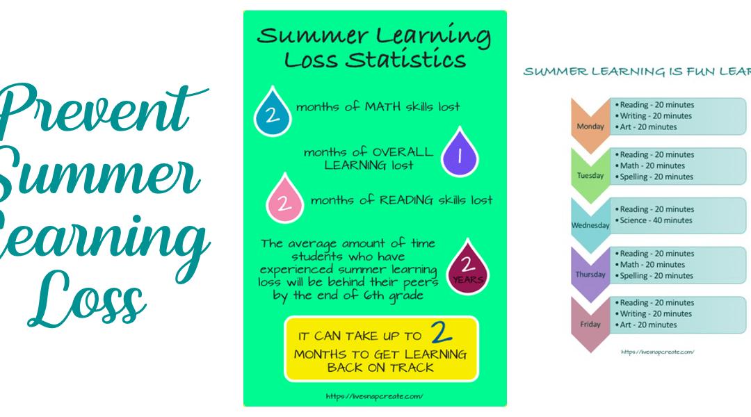 Summer Learning Loss Prevention