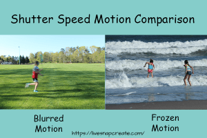Shutter speed motion comparison