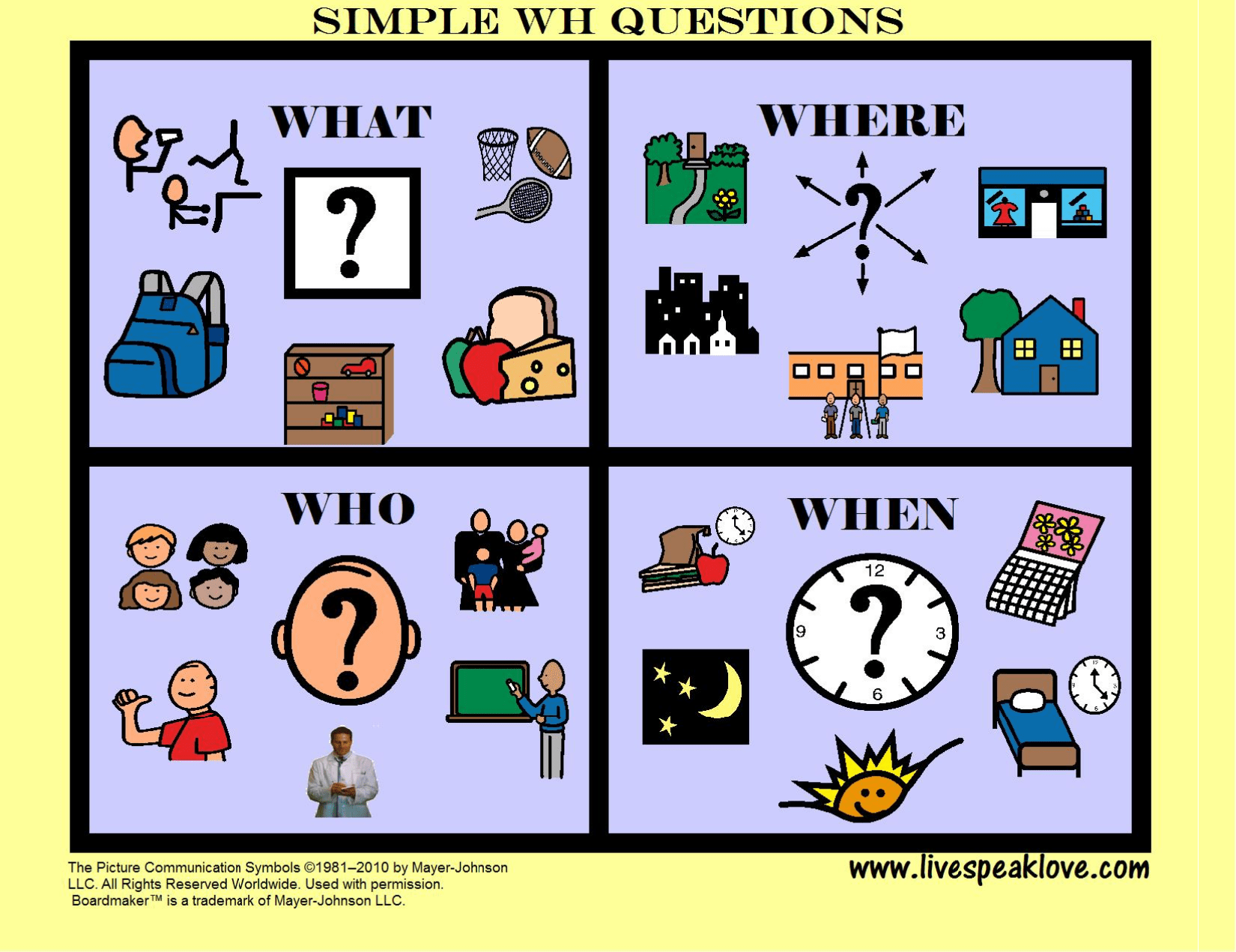 Free Wh Question Visual