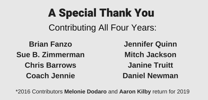 4 year contributors