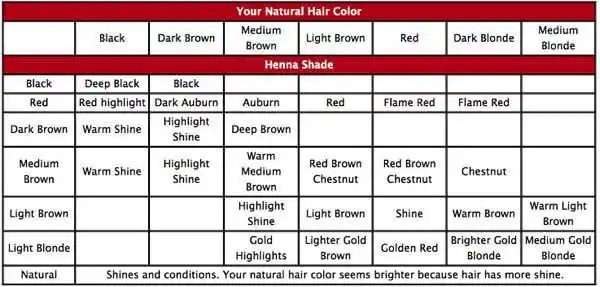Morrocco Method Henna Hair Color Live Superfoods