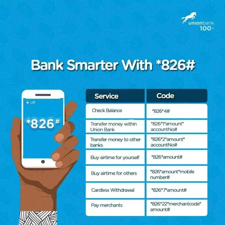 All Union Bank USSD Codes for Transfers, Recharges and Others