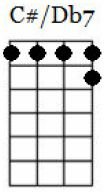 How to Play 7th 'Ukulele Chords: Pictures, Diagrams, & Tab