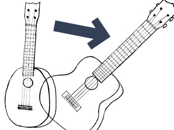 Converting Tabs to YOUR 'Ukulele Tuning