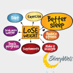 Better Sleep is the foundation for any weight loss plan and for life in general
