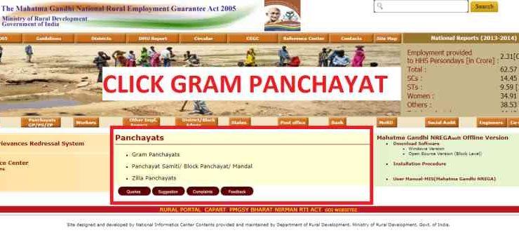 MGNREGA scheme-GRAM-Panchayat-LIST