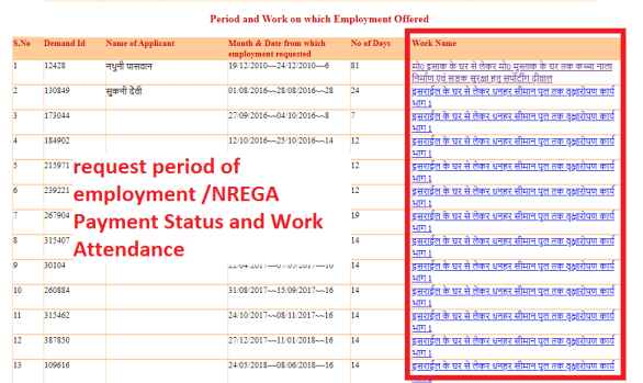 request-period-of-employment-NREGA-Payment-Status-and-Work-Attendance
