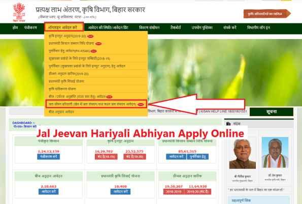 Jal-Jeevan-Hariyali-Abhiyan-Apply-Online, Water life greenery