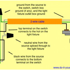 Switch Loop Wiring Diagram On Bilge What Is A How Does It Work When Power Arrives At The First