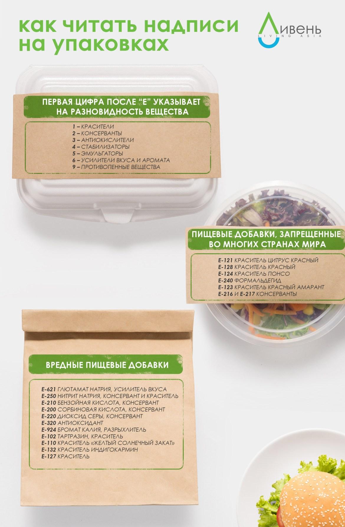 Как читать надписи на упаковках? Каких «ешек» стоит избегать?