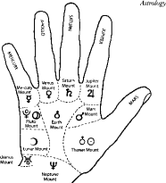 palmistry-planets