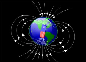 Fun-Facts-for-Kids-All-about-Earths-Magnetism-Image-of-the-Earths-Magnetic-Poles