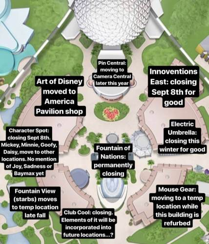 Changes to Epcot Future World