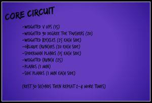 core circuit