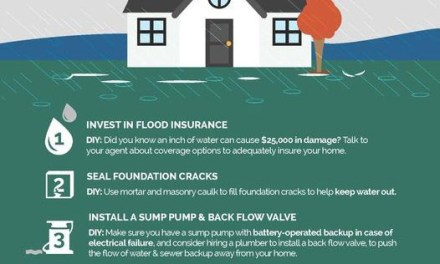 4 Steps to Protect Your House From Flood Damage