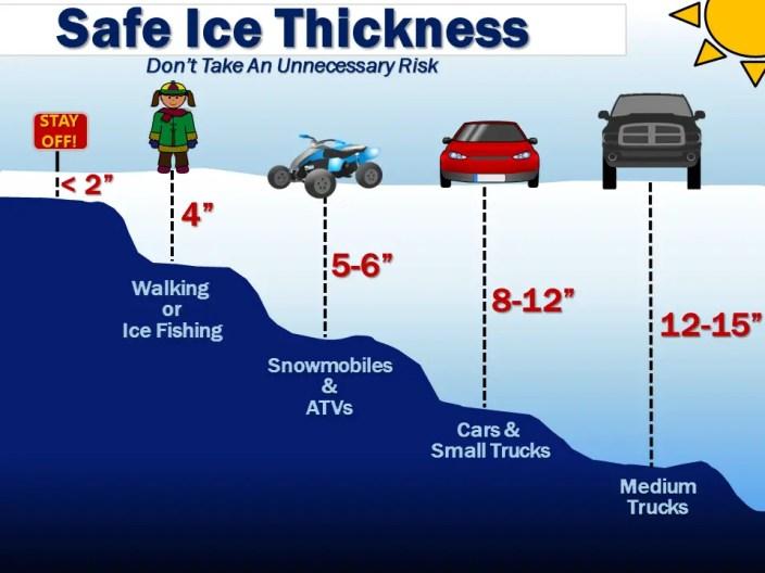 ICE Thickness