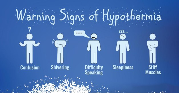Hypothermia Symptoms
