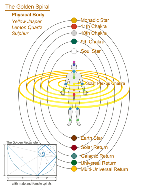 small resolution of golden spiral