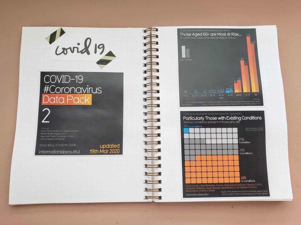 Coronavirus Journal Fact Pack 2