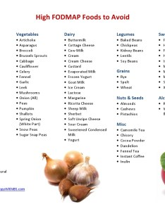 High fodmap foods to avoid by food group also list living happy with ibs rh livinghappywithibs