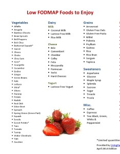 also low fodmap foods to enjoy living happy with ibs rh livinghappywithibs