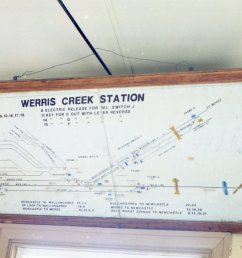 the track diagram in the signalbox at werris creek nsw living histories [ 2000 x 1271 Pixel ]