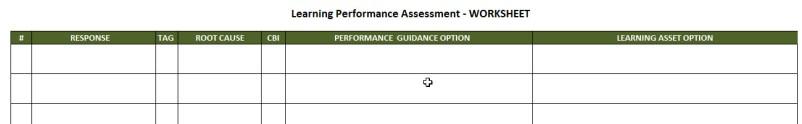 LPA Responses Worksheet