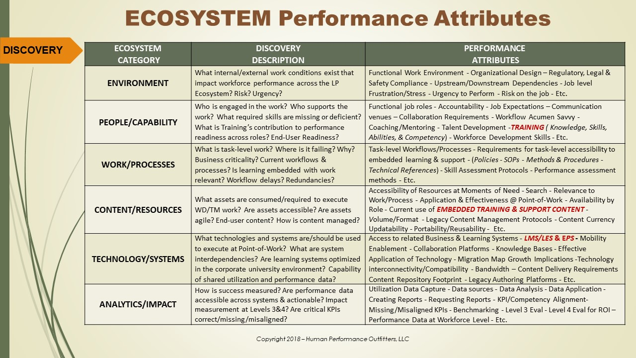 Attributes, Embedded PS