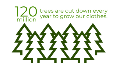 https://livinglent.org/wp-content/uploads/2019/02/trees-million.png