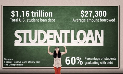 062f5_what-to-know-before-apply-student-loan