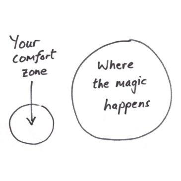 How I Built My Self-confidence