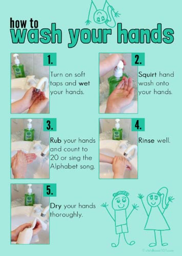 Montessori Hand Washing