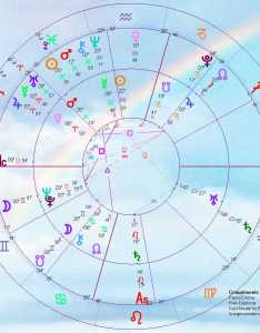Click to enalrge also japan birth chart home of livingmoonastrology rh