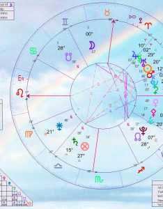 Click to enlarge japan birth chart also home of livingmoonastrology rh