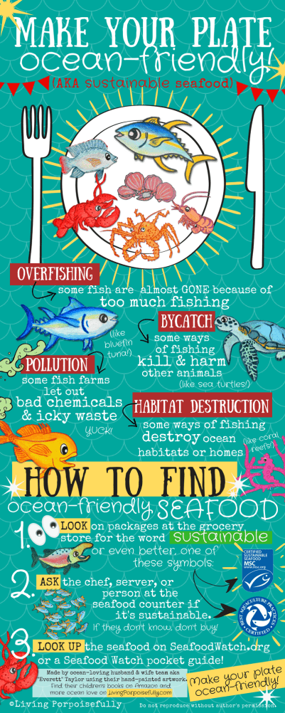 Sustainable Seafood Infographic by Living Porpoisefully Make your plate ocean friendly!