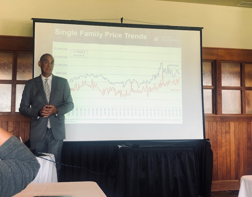 Windermere top economist says no bubble; sees slower, sustainable growth for Snoqualmie Valley housing market - Living Snoqualmie