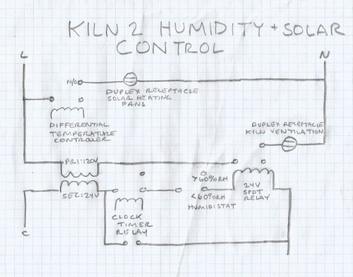 small resolution of kiln controller wiring diagram 240v contactor